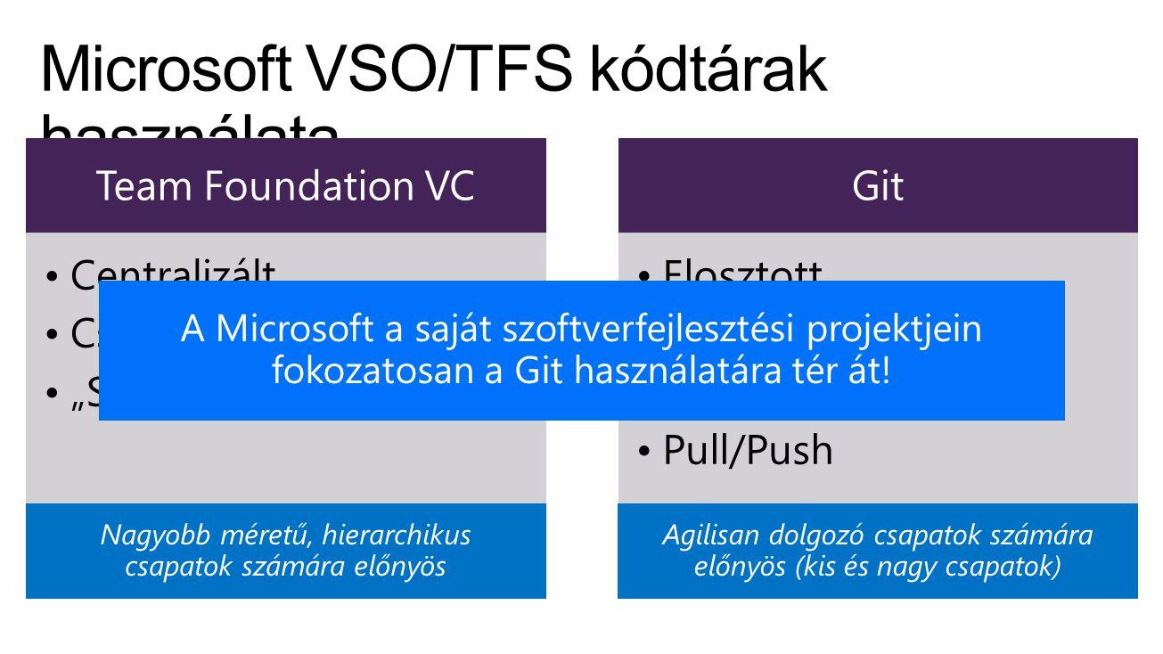 Microsoft VSO/TFS kódtárak használata