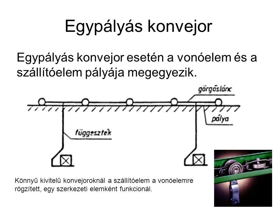 Egypályás konvejor Egypályás konvejor esetén a vonóelem és a szállítóelem pályája megegyezik.
