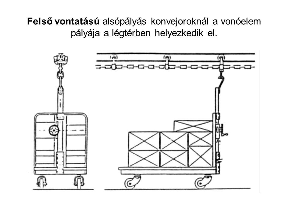 Felső vontatású alsópályás konvejoroknál a vonóelem pályája a légtérben helyezkedik el.