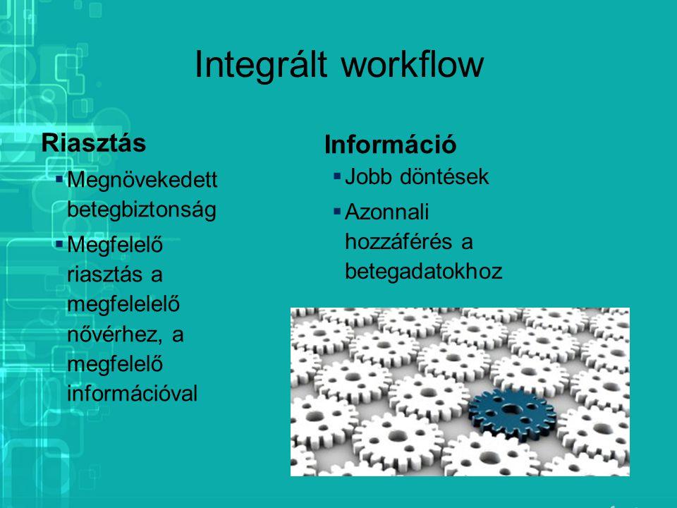 Integrált workflow Riasztás Információ Jobb döntések