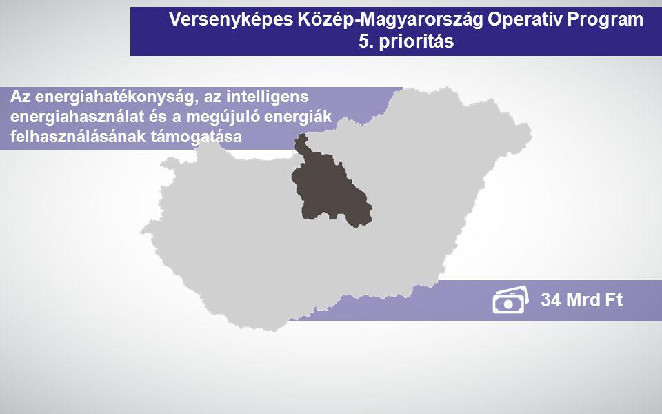 Versenyképes Közép-Magyarország Operatív Program 5. prioritás