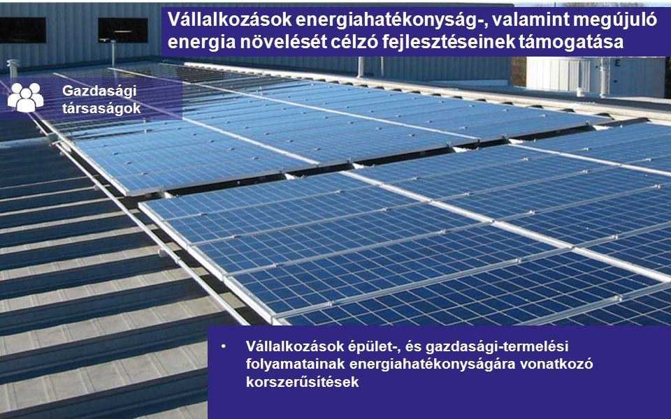 Vállalkozások energiahatékonyság-, valamint megújuló energia növelését célzó fejlesztéseinek támogatása