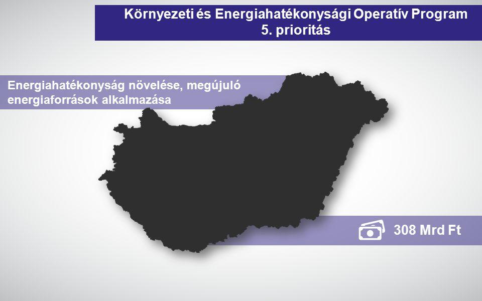 Környezeti és Energiahatékonysági Operatív Program 5. prioritás