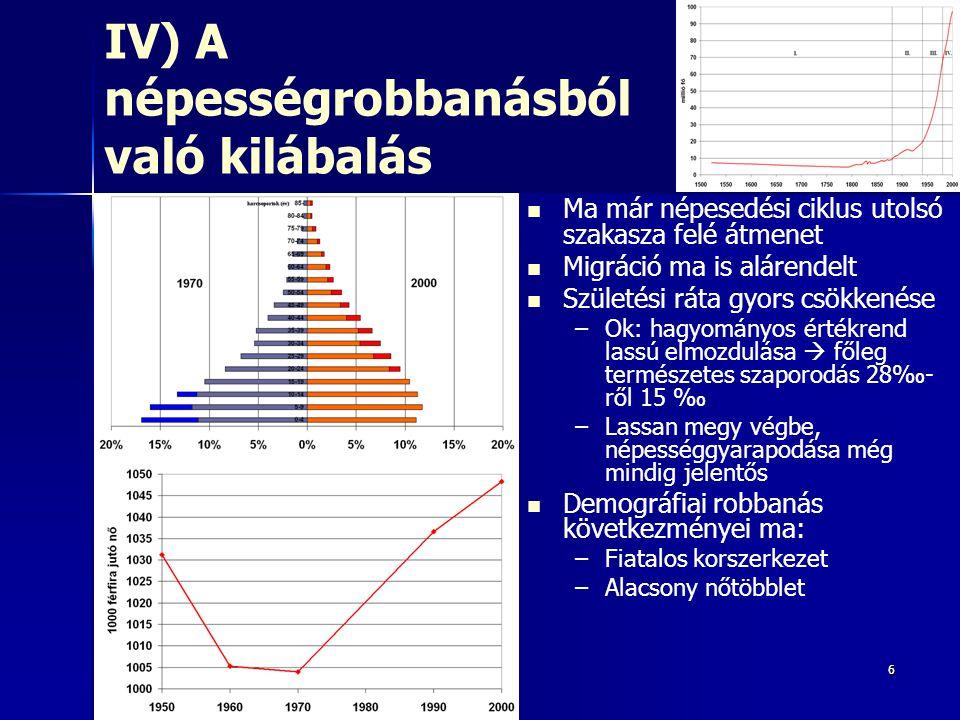 IV) A népességrobbanásból való kilábalás