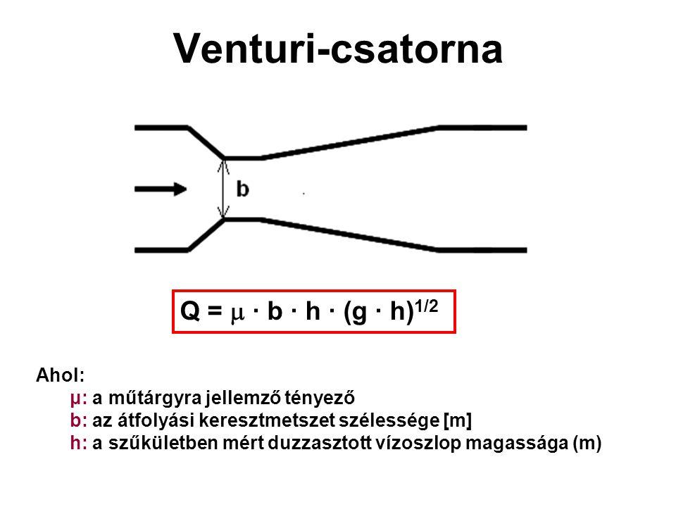Venturi-csatorna Q =  ∙ b ∙ h ∙ (g ∙ h)1/2 Ahol: