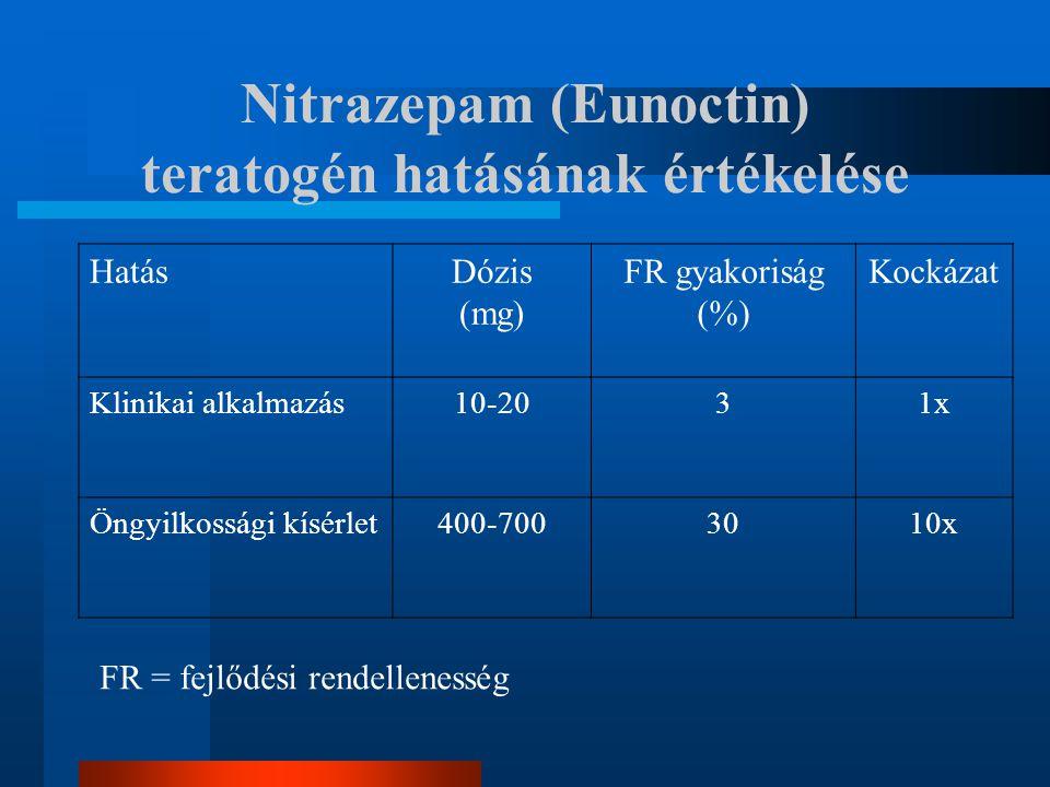 Nitrazepam (Eunoctin) teratogén hatásának értékelése