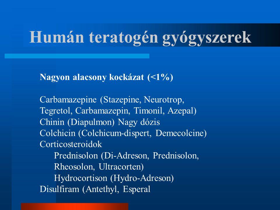 Humán teratogén gyógyszerek