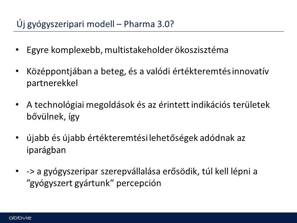 Új gyógyszeripari modell – Pharma 3.0