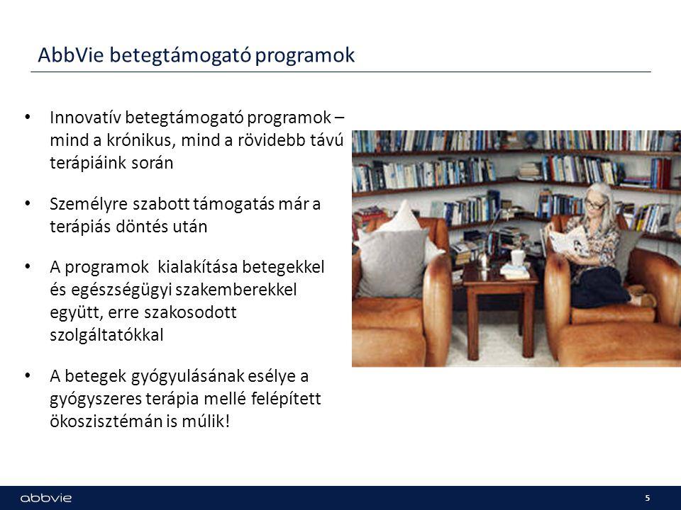 AbbVie betegtámogató programok