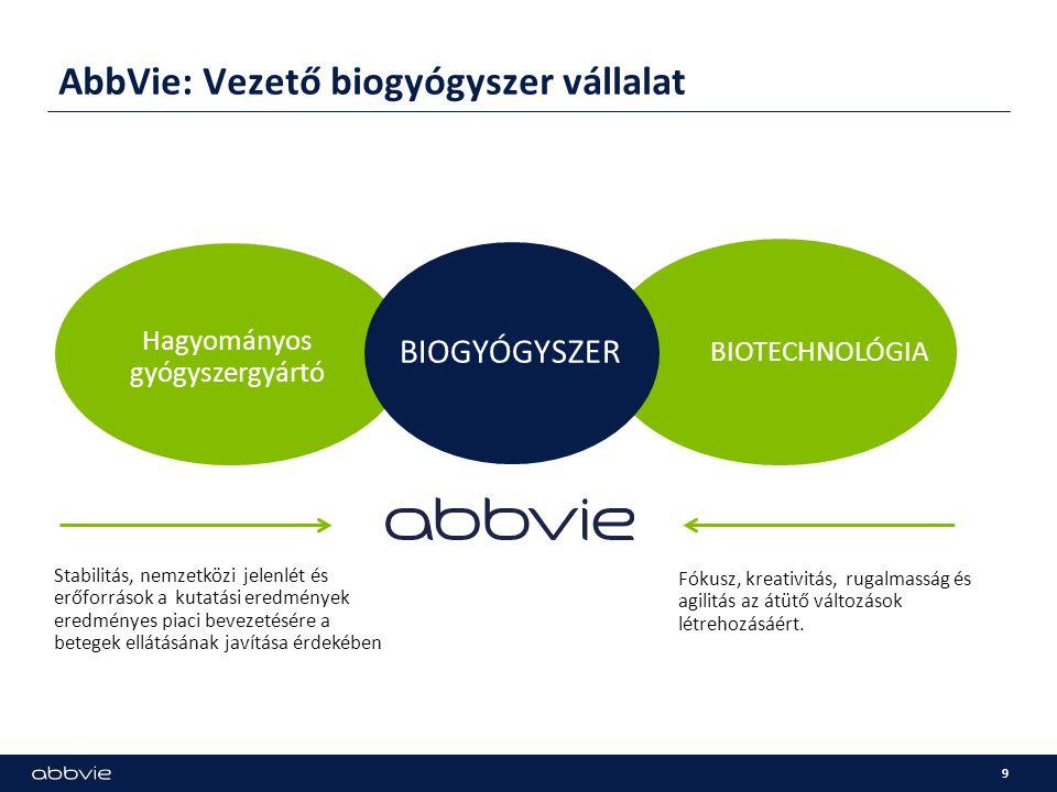 AbbVie: Vezető biogyógyszer vállalat