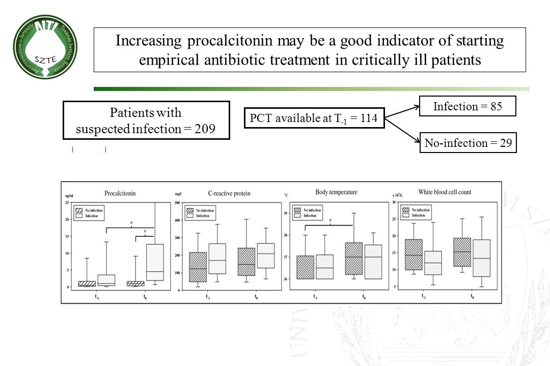 Increasing procalcitonin may be a good indicator of starting empirical antibiotic treatment in critically ill patients