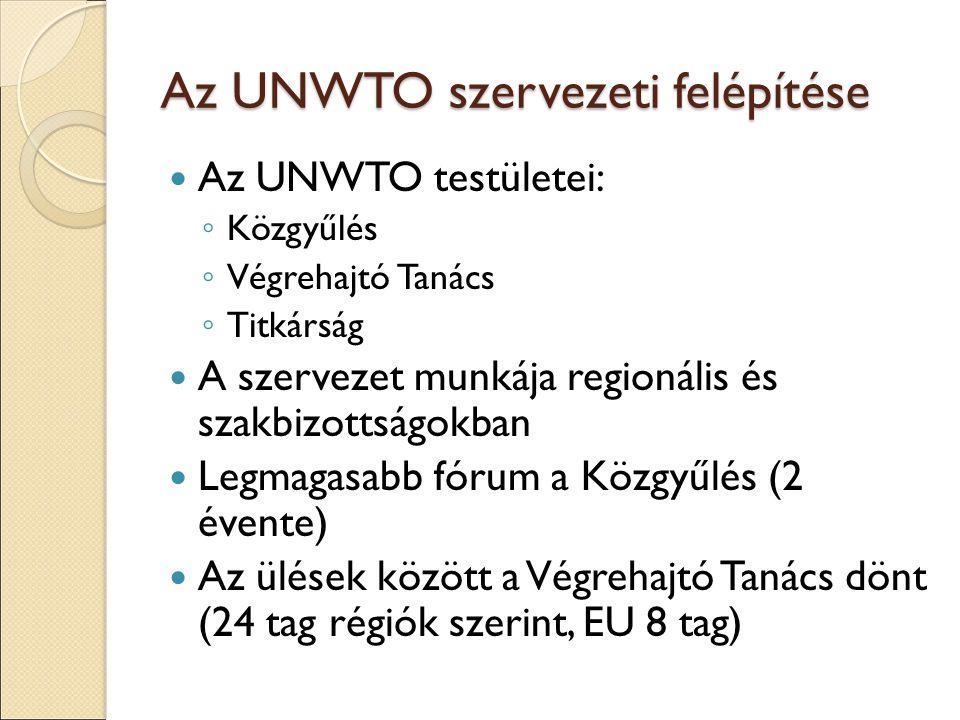 Az UNWTO szervezeti felépítése