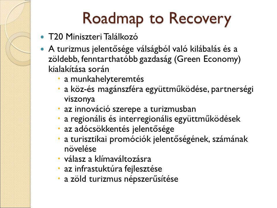 Roadmap to Recovery T20 Miniszteri Találkozó