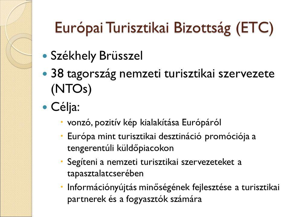 Európai Turisztikai Bizottság (ETC)