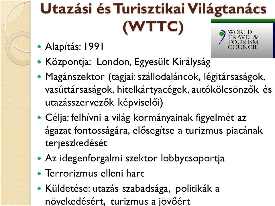 Utazási és Turisztikai Világtanács (WTTC)