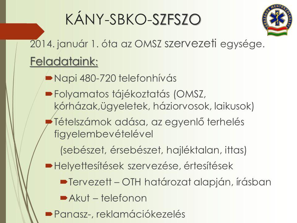 KÁNY-SBKO-SZFSZO Feladataink: