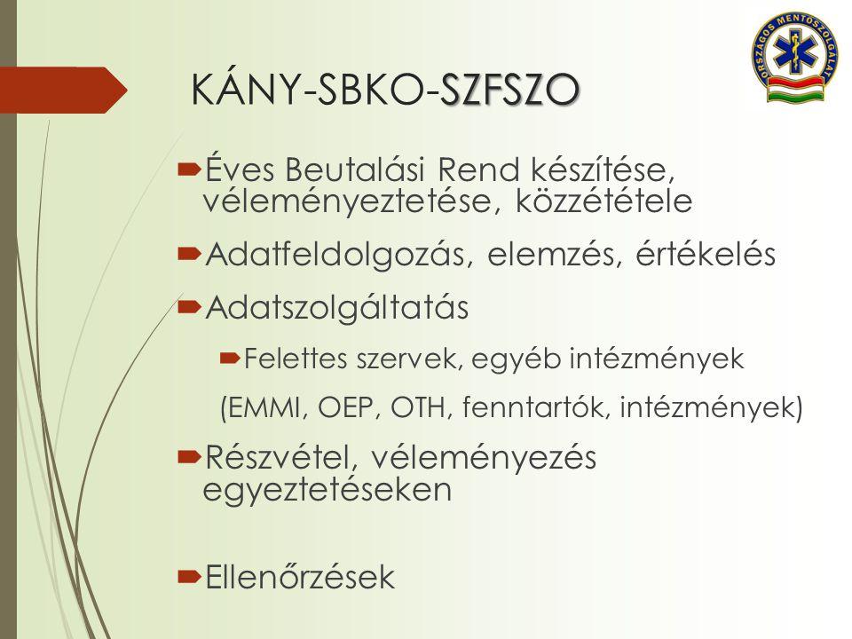 KÁNY-SBKO-SZFSZO Éves Beutalási Rend készítése, véleményeztetése, közzététele. Adatfeldolgozás, elemzés, értékelés.