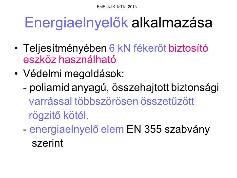 Energiaelnyelők alkalmazása