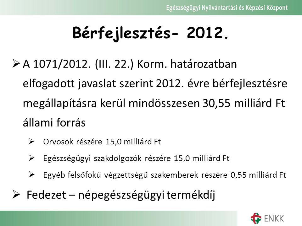 Bérfejlesztés- 2012.