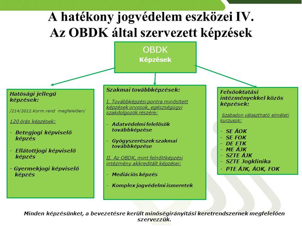 A hatékony jogvédelem eszközei IV. Az OBDK által szervezett képzések