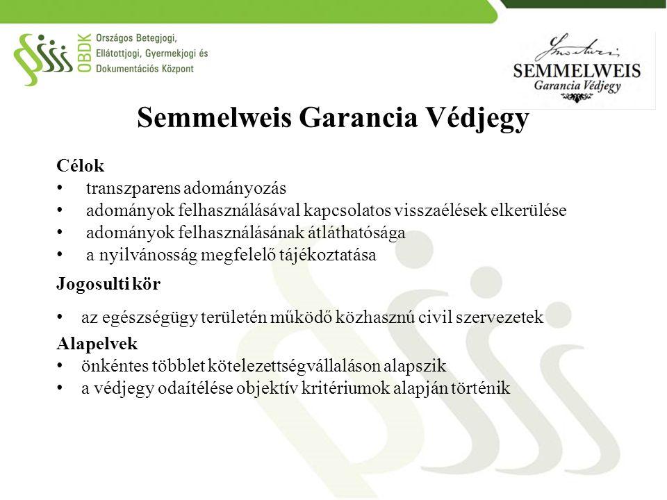 Semmelweis Garancia Védjegy