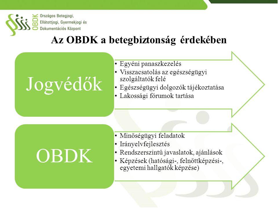 Az OBDK a betegbiztonság érdekében