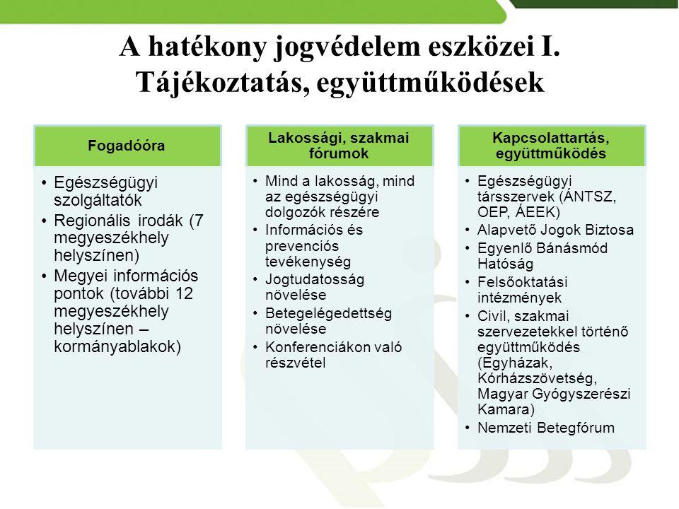 A hatékony jogvédelem eszközei I. Tájékoztatás, együttműködések