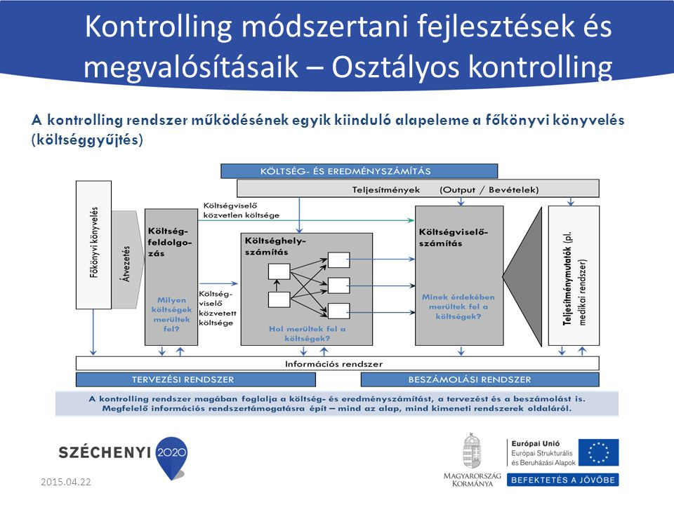Kontrolling módszertani fejlesztések és megvalósításaik – Osztályos kontrolling