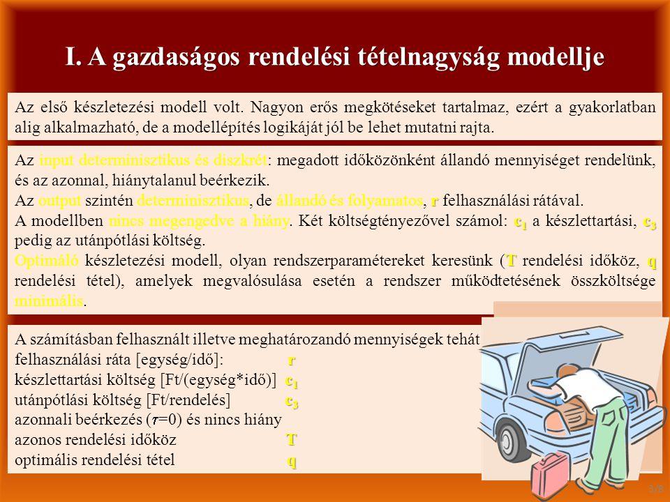 I. A gazdaságos rendelési tételnagyság modellje