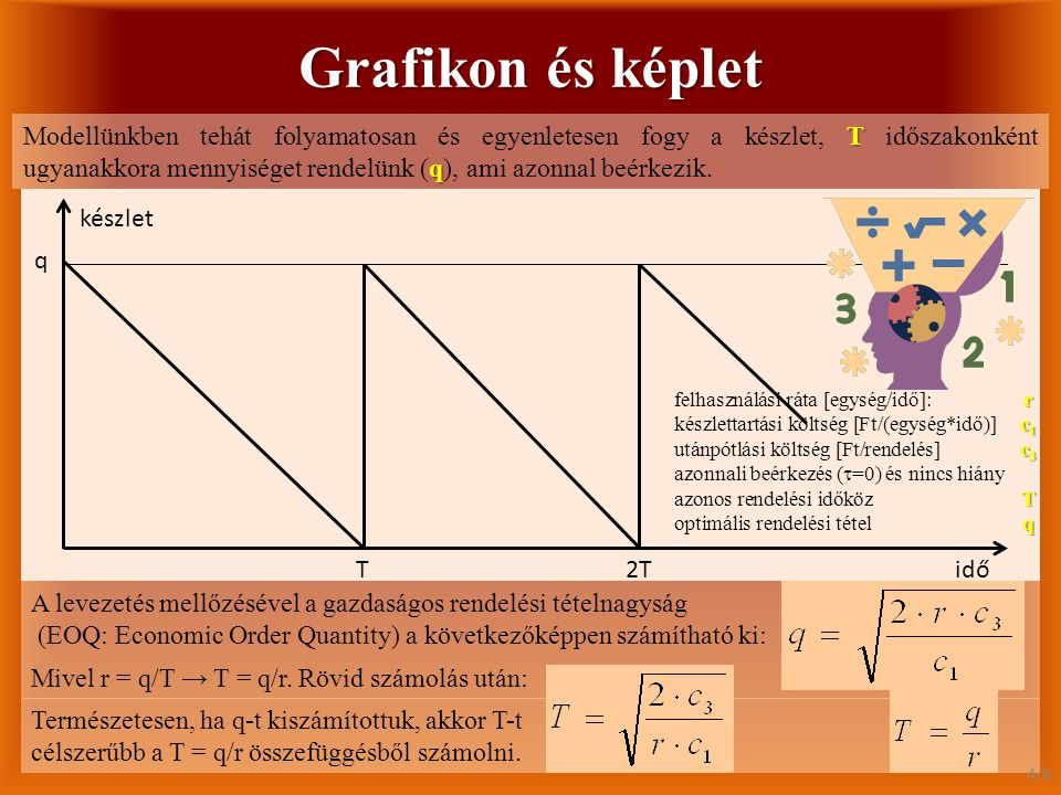 Grafikon és képlet