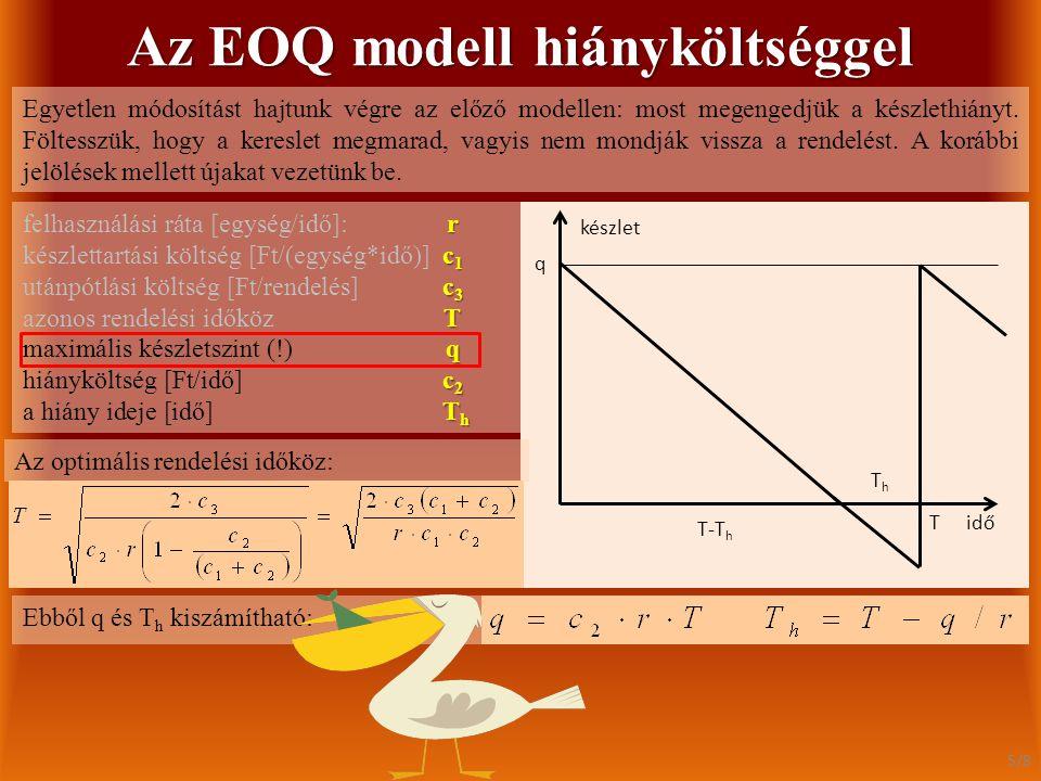 Az EOQ modell hiányköltséggel