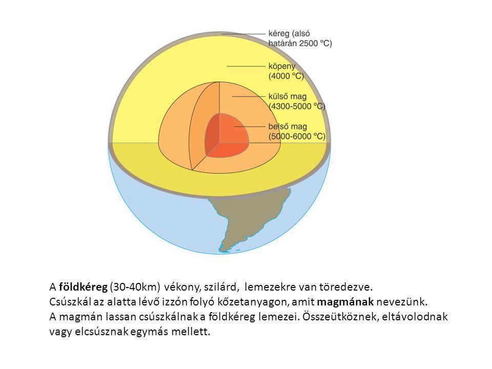A földkéreg (30-40km) vékony, szilárd, lemezekre van töredezve.