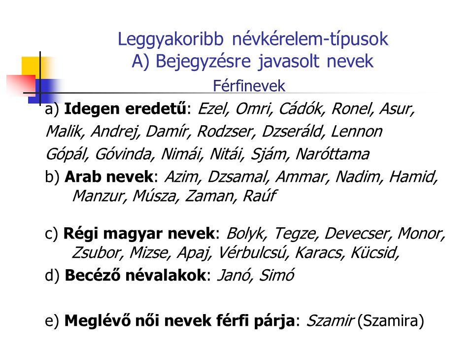 Leggyakoribb névkérelem-típusok A) Bejegyzésre javasolt nevek