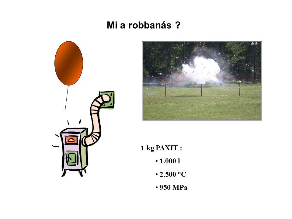 Mi a robbanás 1 kg PAXIT : 1.000 l 2.500 °C 950 MPa