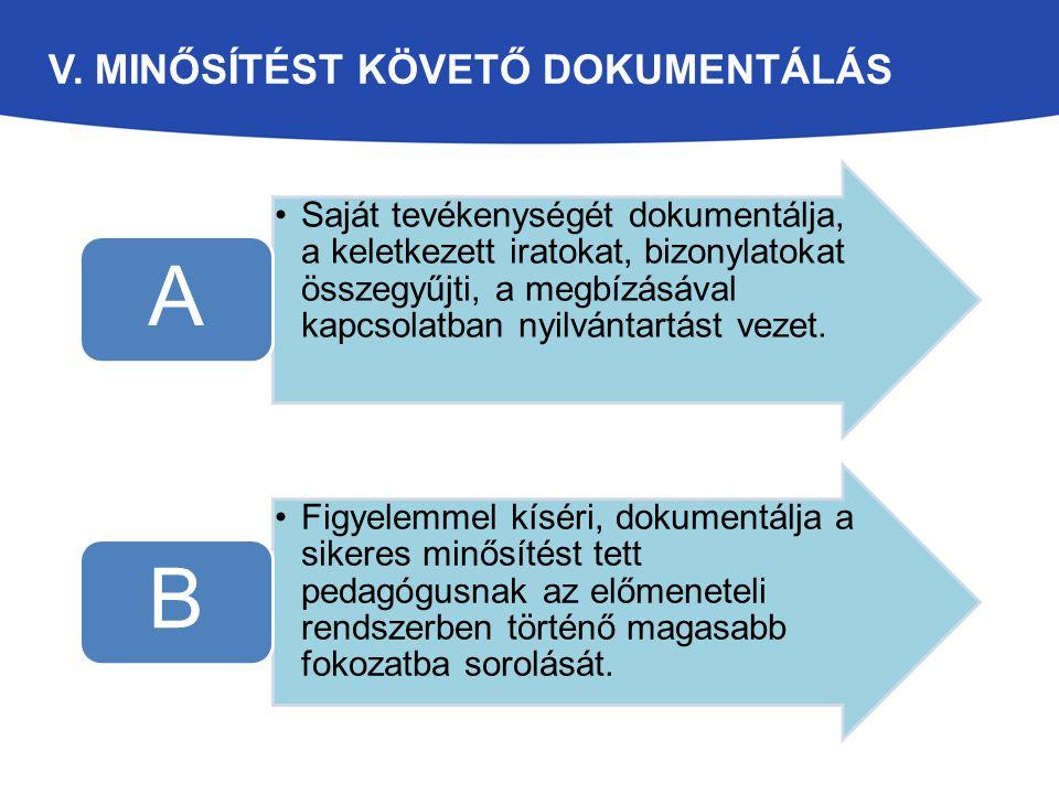 V. MINŐSÍTÉST KÖVETŐ DOKUMENTÁLÁS
