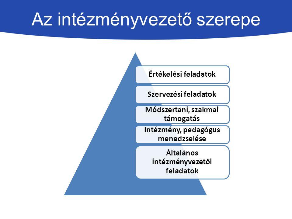 Az intézményvezető szerepe