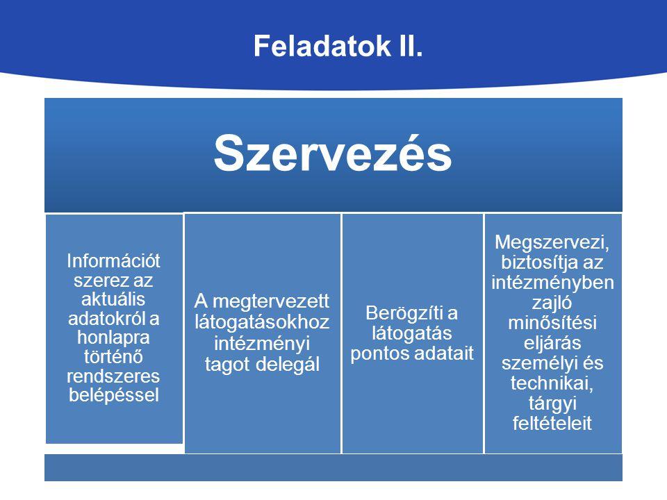 Szervezés Feladatok II.