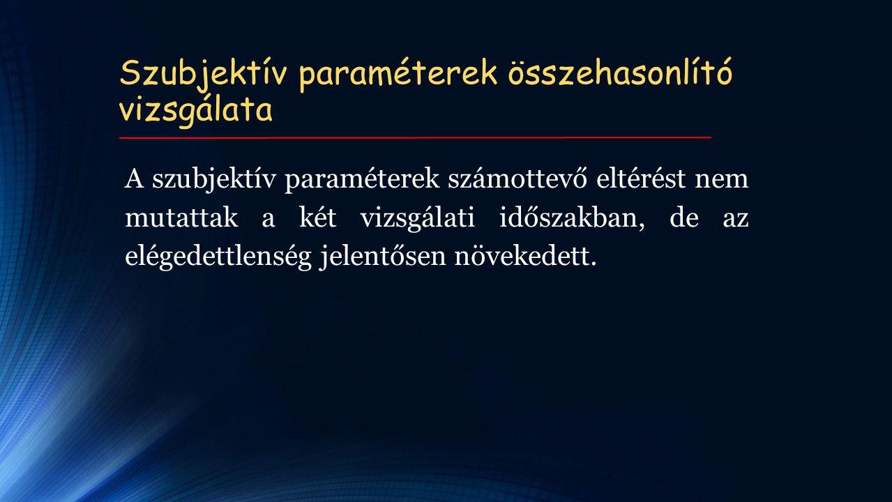 Szubjektív paraméterek összehasonlító vizsgálata