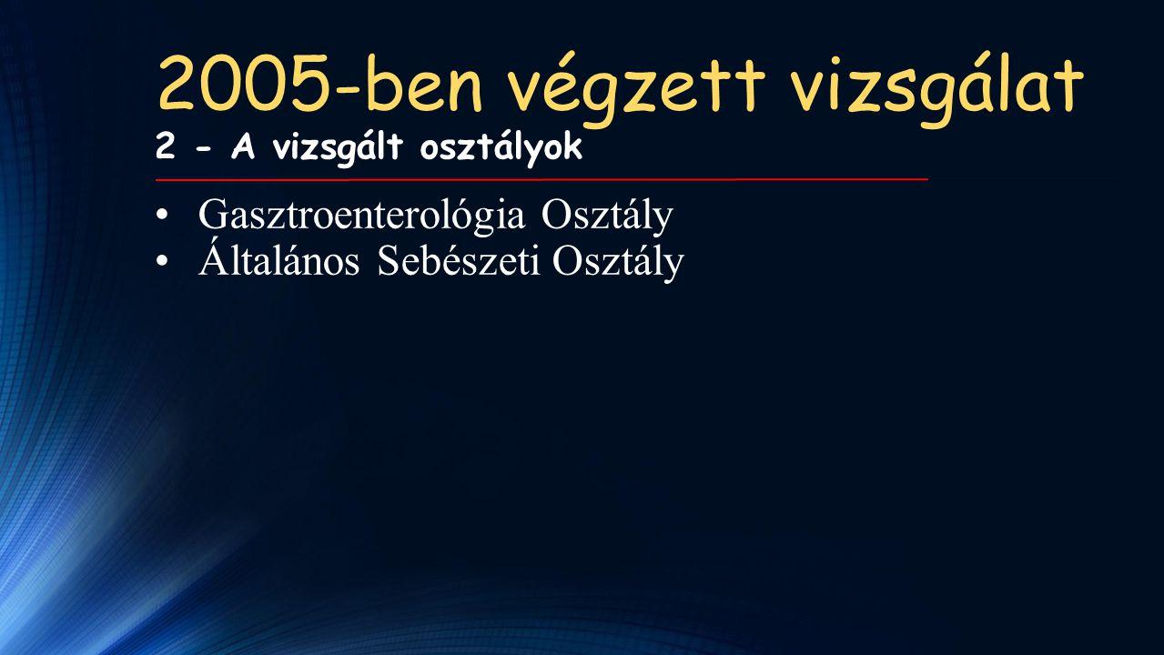 2005-ben végzett vizsgálat 2 - A vizsgált osztályok
