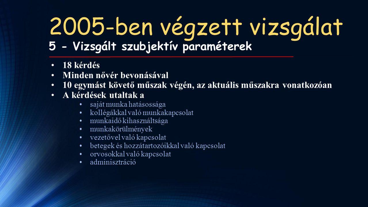2005-ben végzett vizsgálat 5 - Vizsgált szubjektív paraméterek