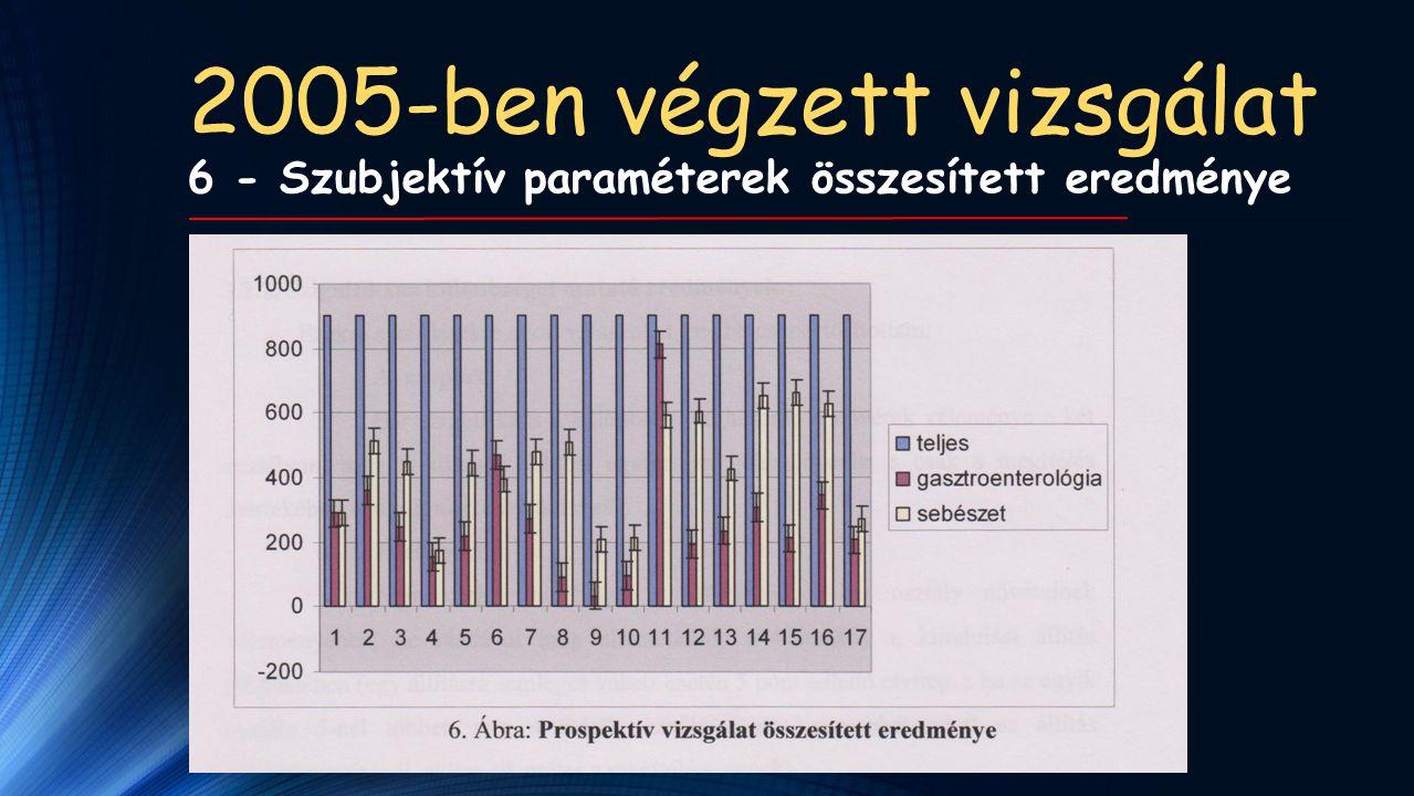 2005-ben végzett vizsgálat