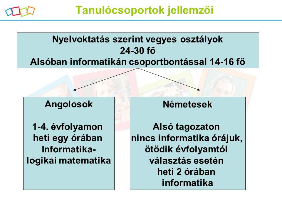 Tanulócsoportok jellemzői