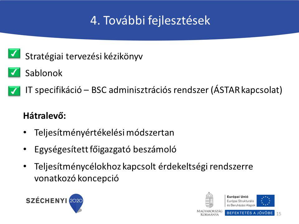 4. További fejlesztések Stratégiai tervezési kézikönyv Sablonok
