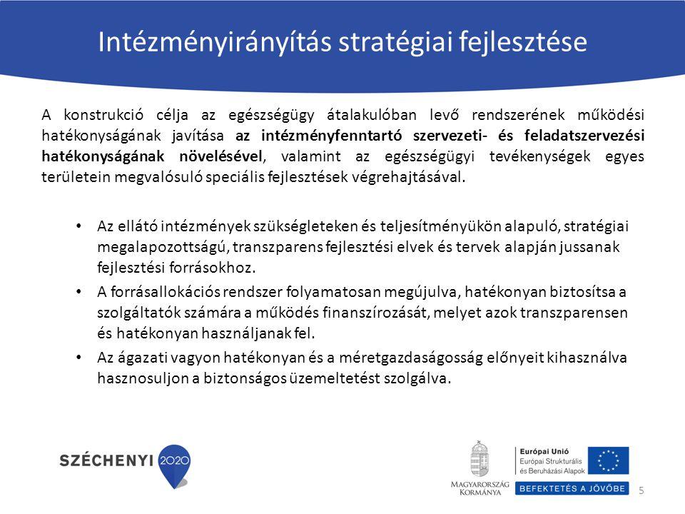 Intézményirányítás stratégiai fejlesztése