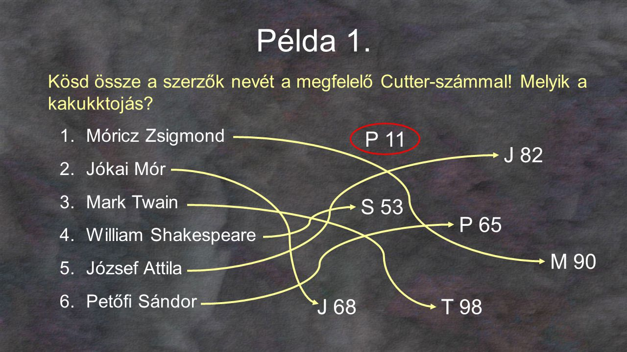 Példa 1. Kösd össze a szerzők nevét a megfelelő Cutter-számmal! Melyik a kakukktojás Móricz Zsigmond.