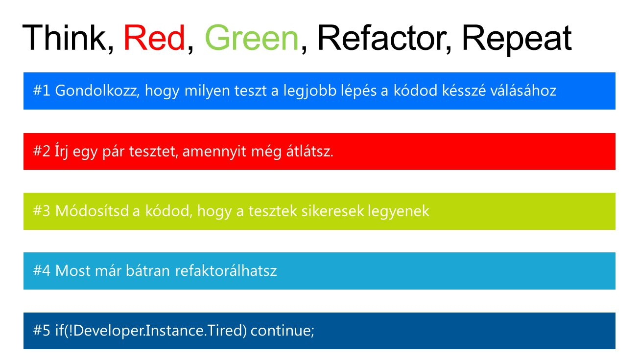 Think, Red, Green, Refactor, Repeat