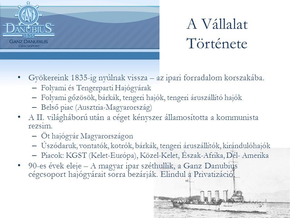 A Vállalat Története Gyökereink 1835-ig nyúlnak vissza – az ipari forradalom korszakába. Folyami és Tengerparti Hajógyárak.