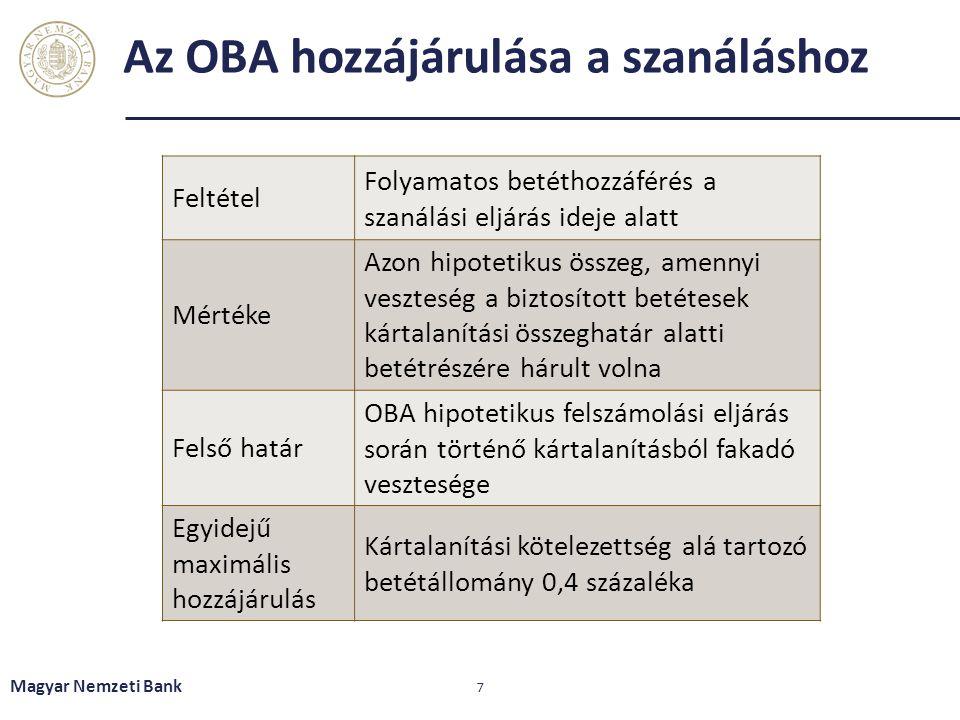 Az OBA hozzájárulása a szanáláshoz