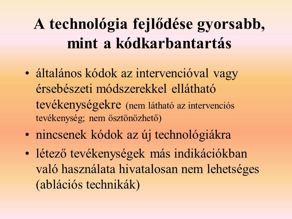 A technológia fejlődése gyorsabb, mint a kódkarbantartás