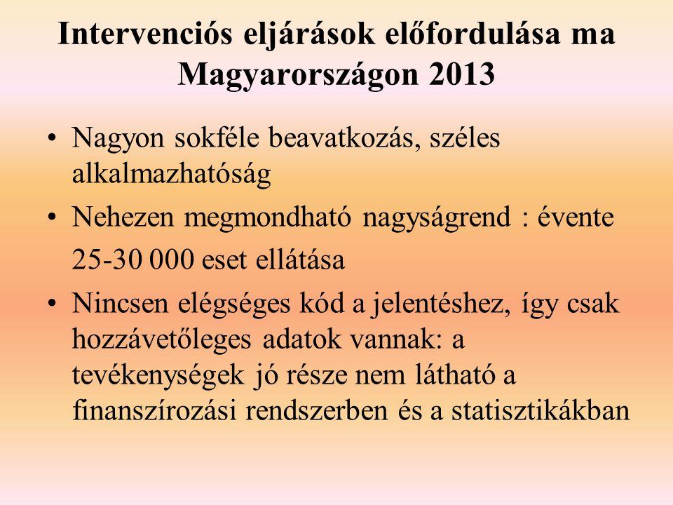 Intervenciós eljárások előfordulása ma Magyarországon 2013